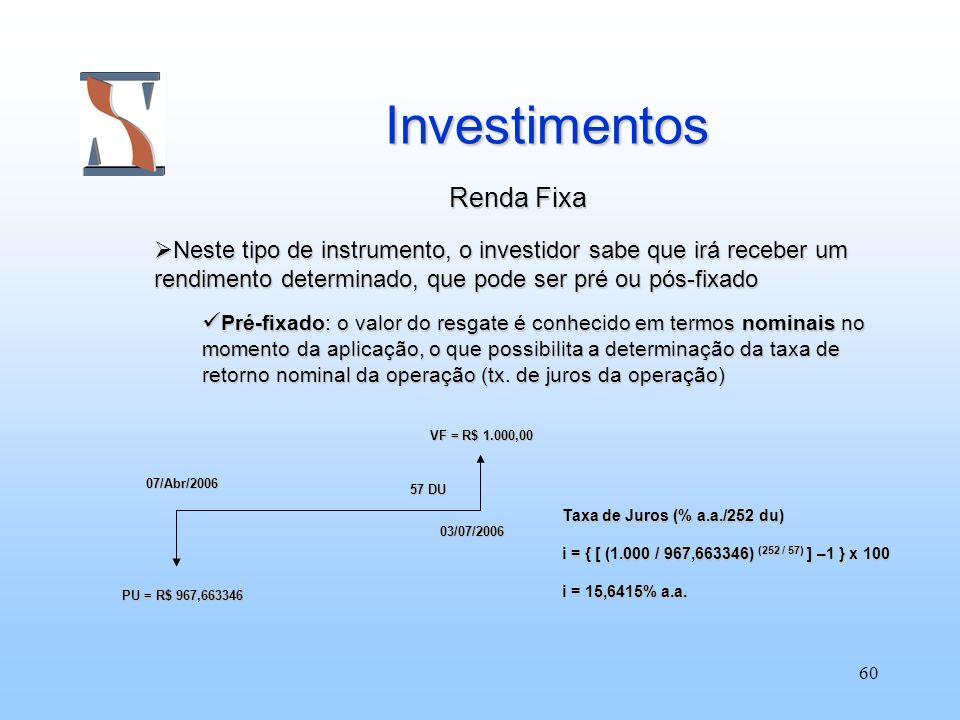 Investimentos Renda Fixa