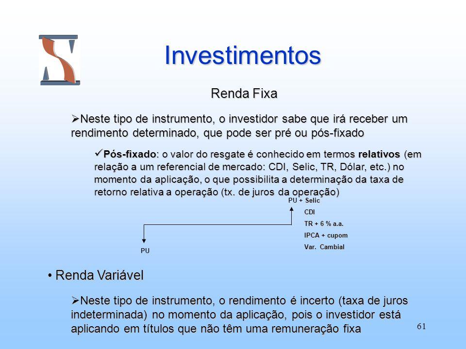 Investimentos Renda Fixa Renda Variável