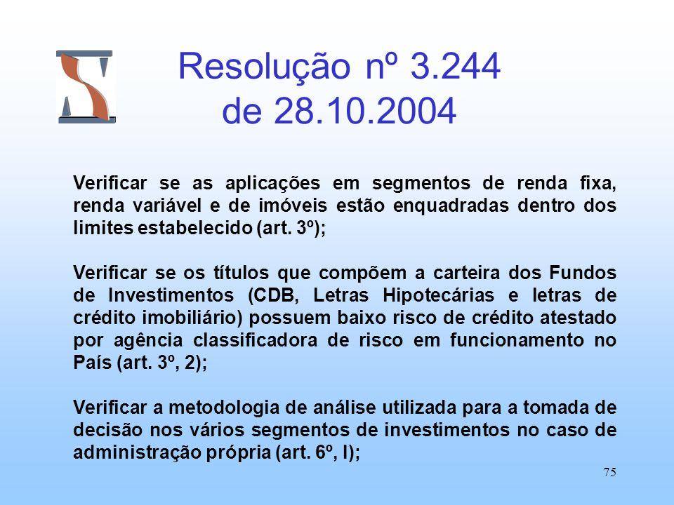 Resolução nº 3.244 de 28.10.2004