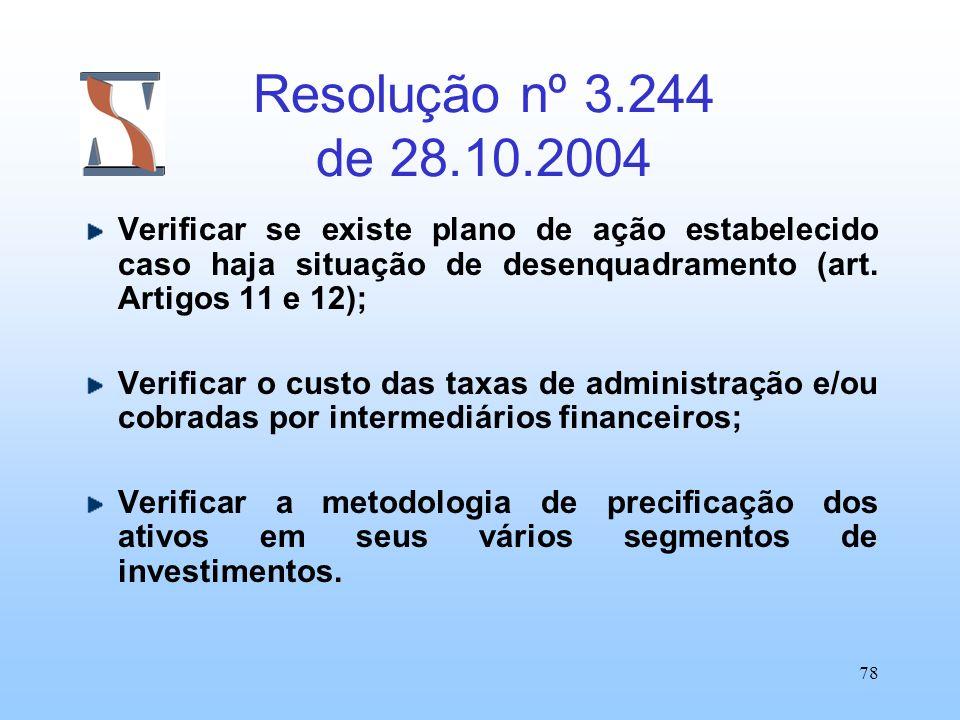 Resolução nº 3.244 de 28.10.2004 Verificar se existe plano de ação estabelecido caso haja situação de desenquadramento (art. Artigos 11 e 12);