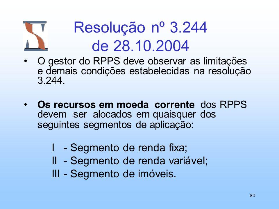 Resolução nº 3.244 de 28.10.2004 I - Segmento de renda fixa;