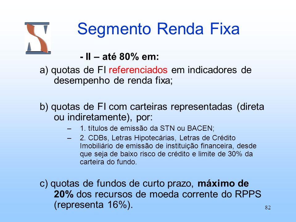 Segmento Renda Fixa - II – até 80% em: