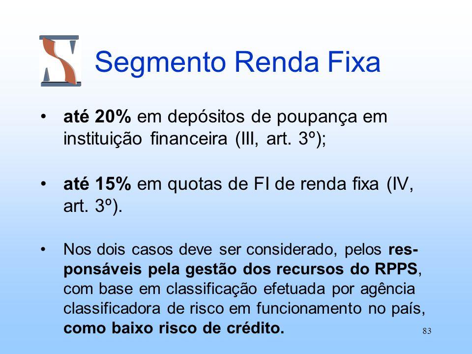 Segmento Renda Fixa até 20% em depósitos de poupança em instituição financeira (III, art. 3º); até 15% em quotas de FI de renda fixa (IV, art. 3º).