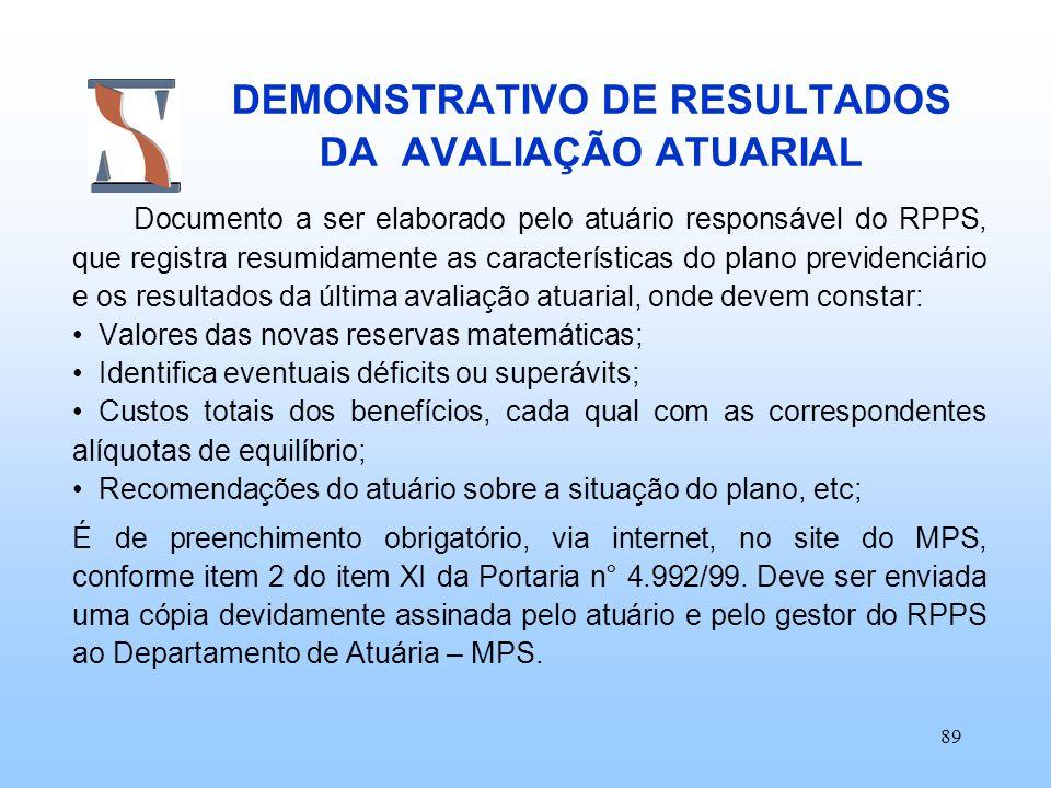 DEMONSTRATIVO DE RESULTADOS DA AVALIAÇÃO ATUARIAL