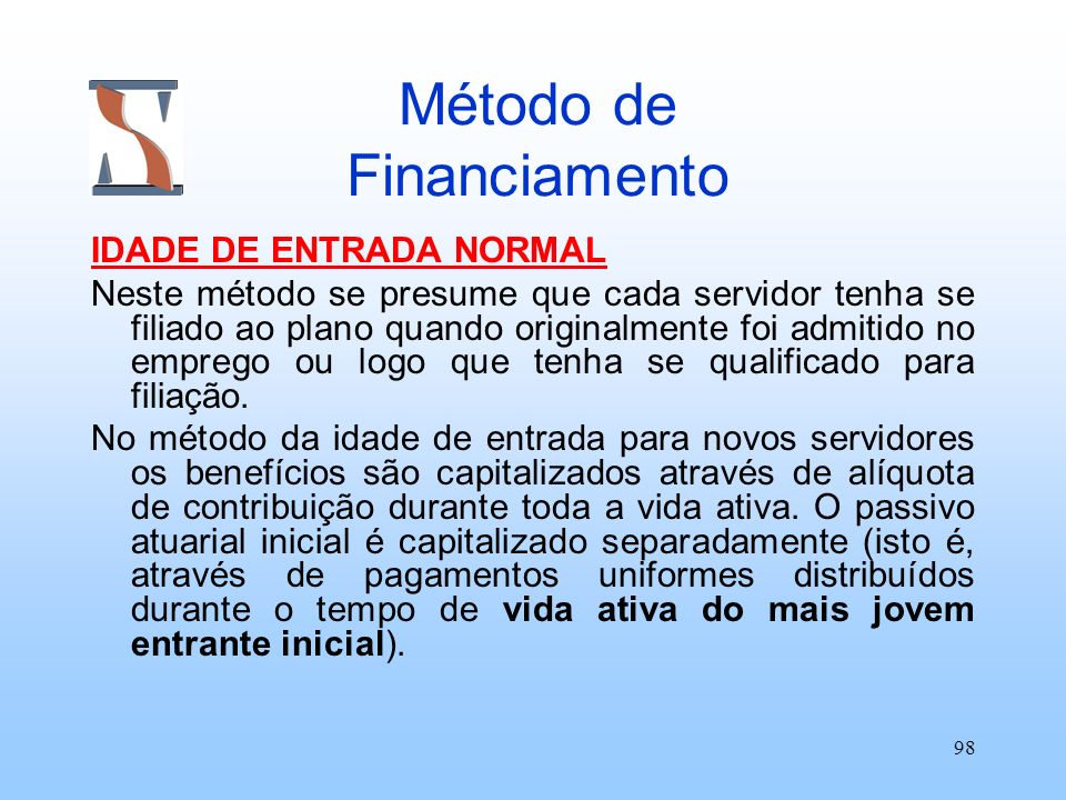 Método de Financiamento