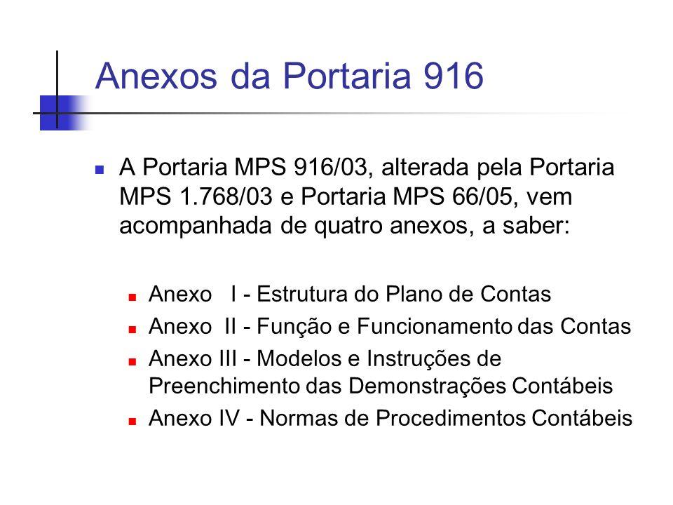 Anexos da Portaria 916A Portaria MPS 916/03, alterada pela Portaria MPS 1.768/03 e Portaria MPS 66/05, vem acompanhada de quatro anexos, a saber: