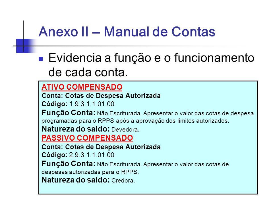 Anexo II – Manual de Contas
