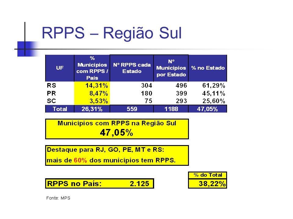 RPPS – Região Sul
