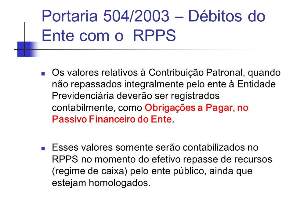 Portaria 504/2003 – Débitos do Ente com o RPPS