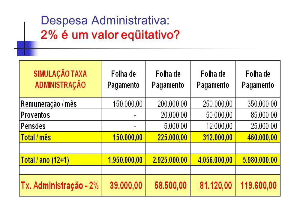 Despesa Administrativa: 2% é um valor eqüitativo