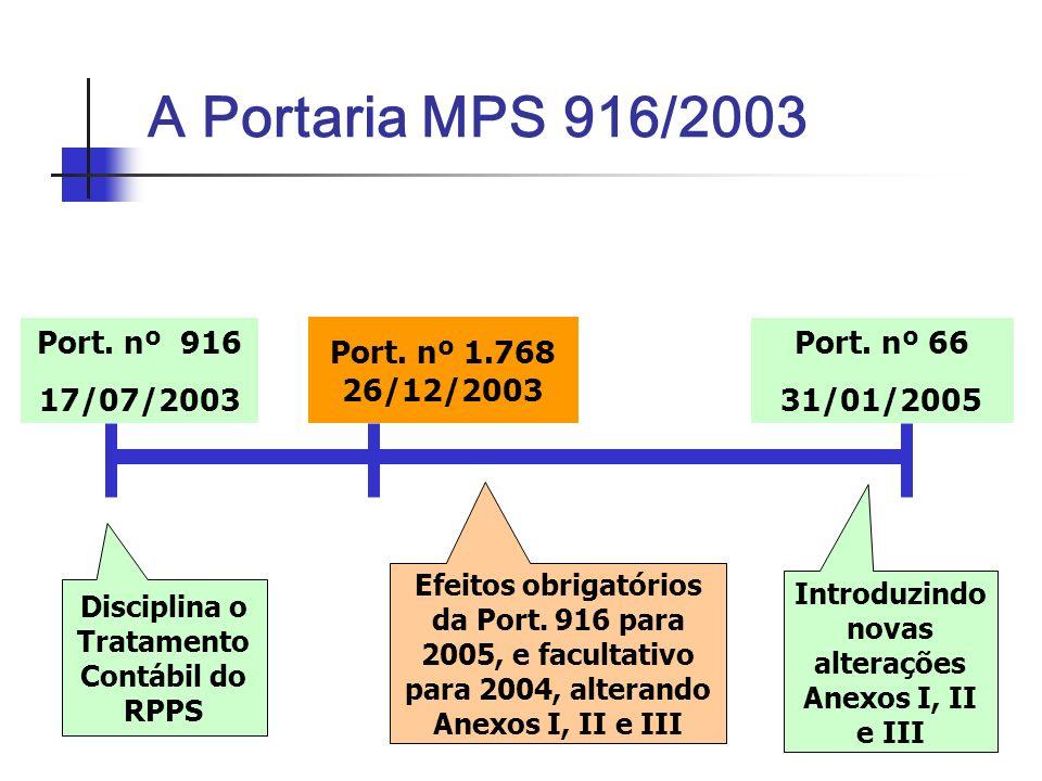 Introduzindo novas alterações Disciplina o Tratamento Contábil do RPPS