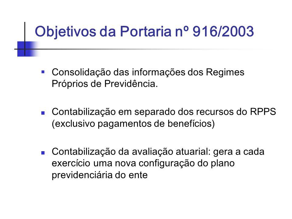 Objetivos da Portaria nº 916/2003