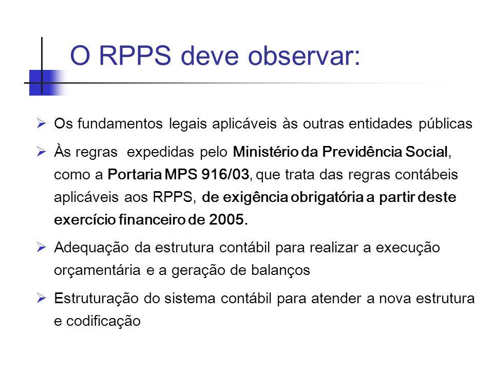 O RPPS deve observar:Os fundamentos legais aplicáveis às outras entidades públicas.