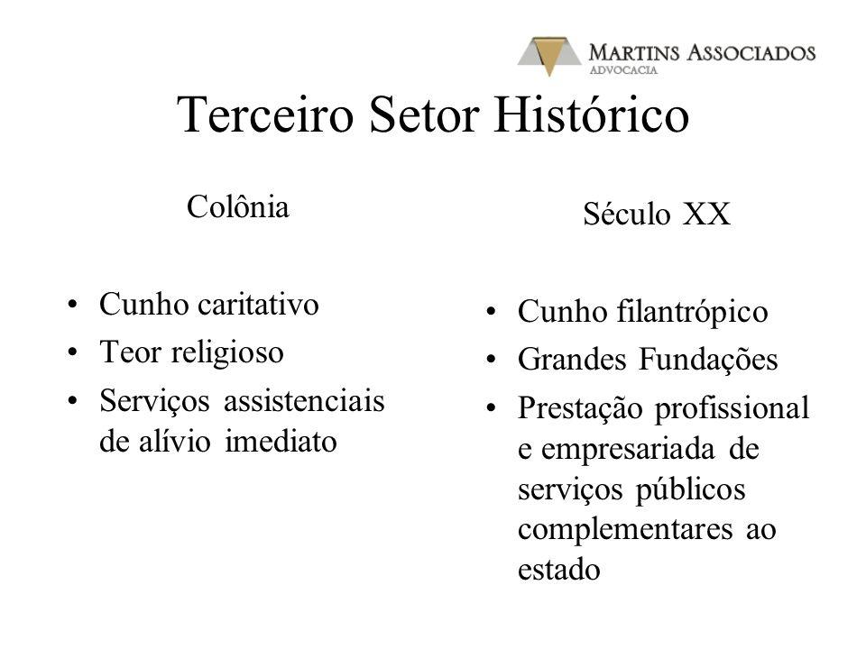 Terceiro Setor Histórico
