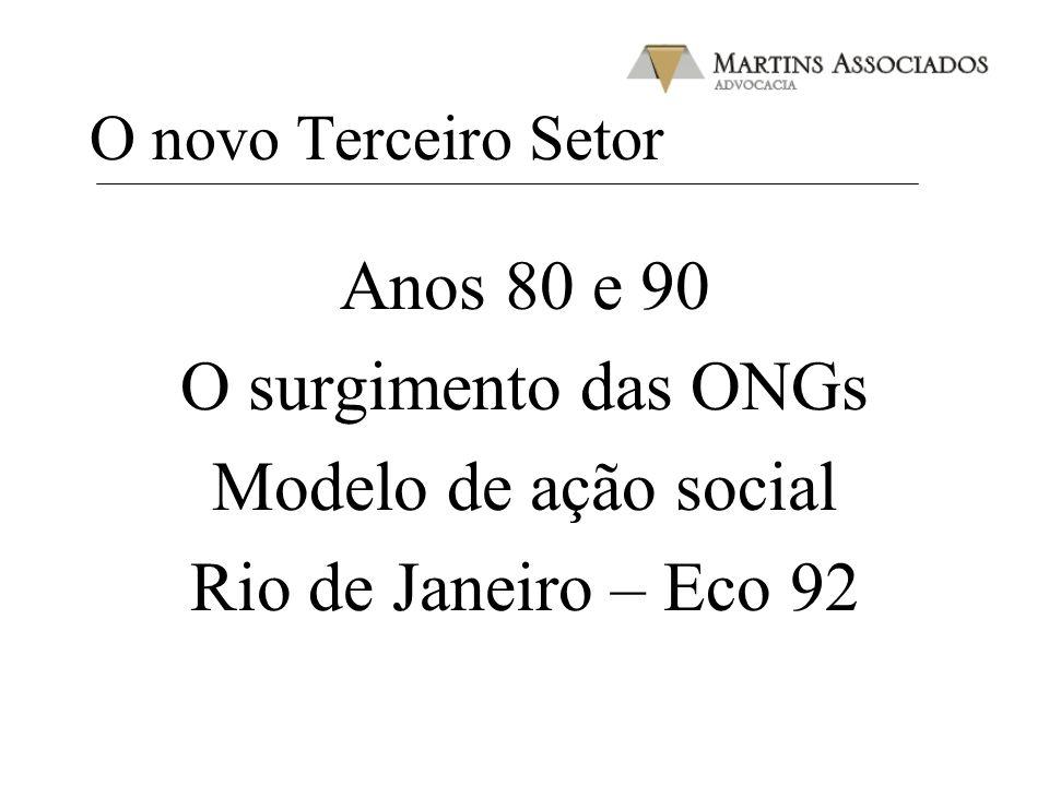 Anos 80 e 90 O surgimento das ONGs Modelo de ação social