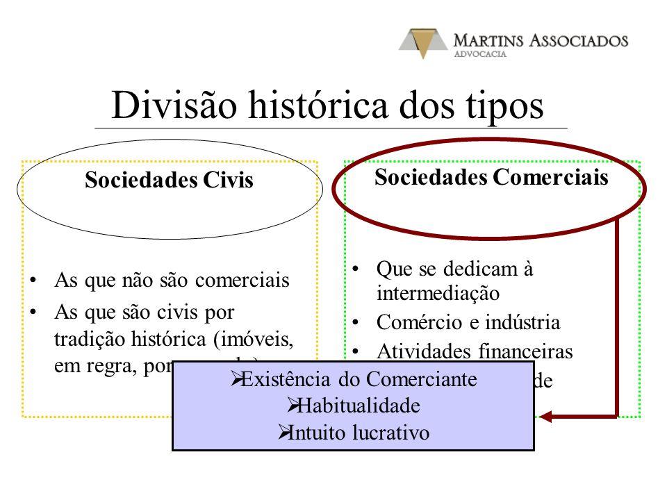 Divisão histórica dos tipos