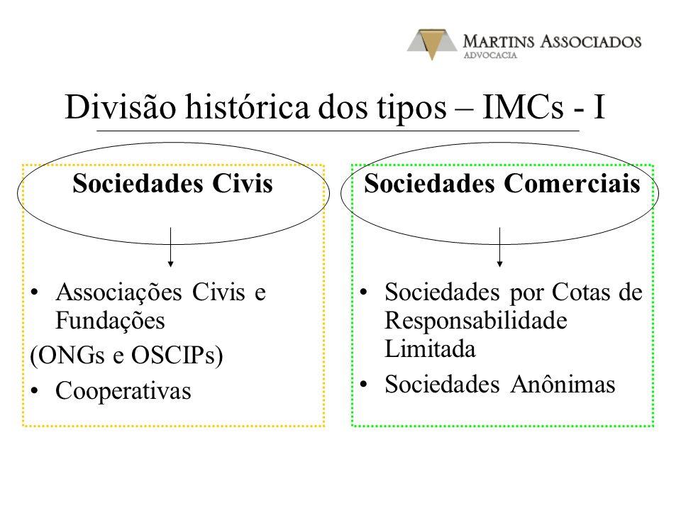 Divisão histórica dos tipos – IMCs - I