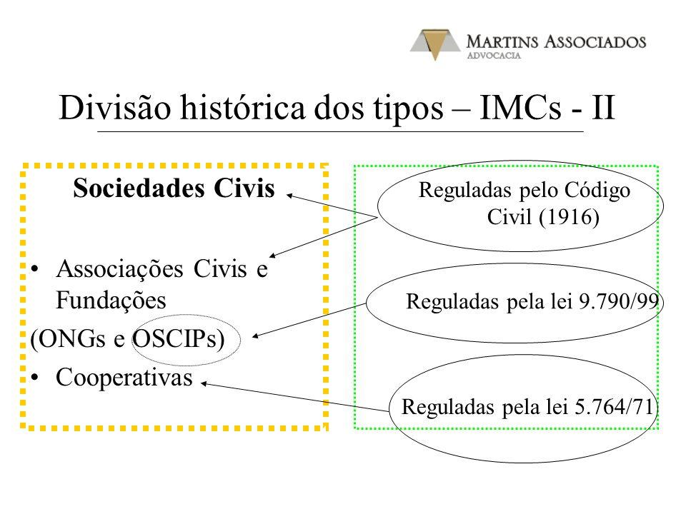 Divisão histórica dos tipos – IMCs - II