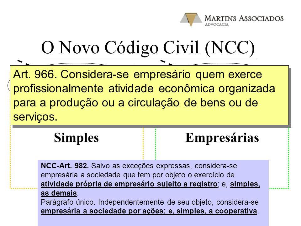 O Novo Código Civil (NCC)