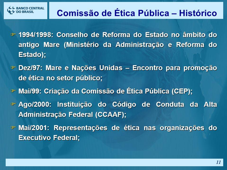 Comissão de Ética Pública – Histórico