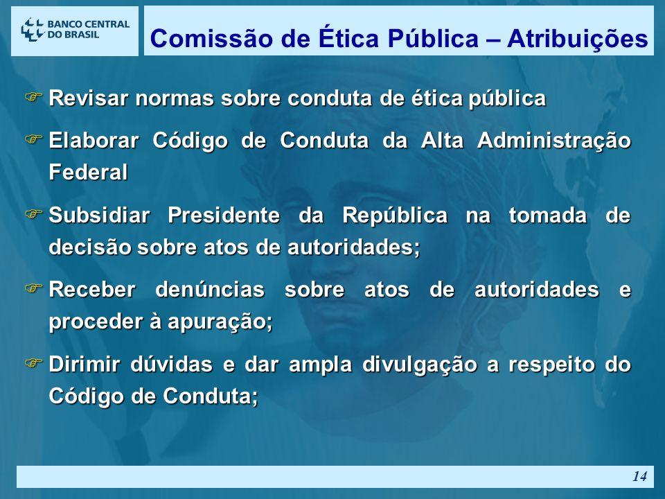 Comissão de Ética Pública – Atribuições
