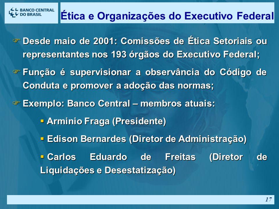 Ética e Organizações do Executivo Federal