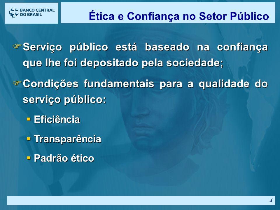 Ética e Confiança no Setor Público