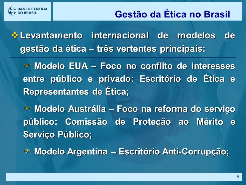 Gestão da Ética no Brasil