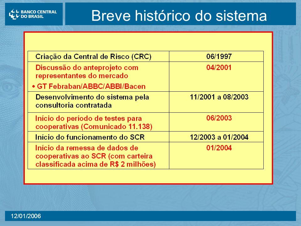 Breve histórico do sistema