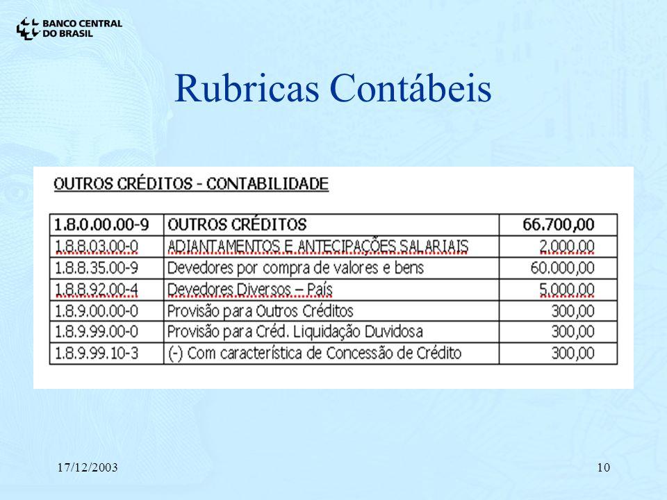 Rubricas Contábeis 17/12/2003