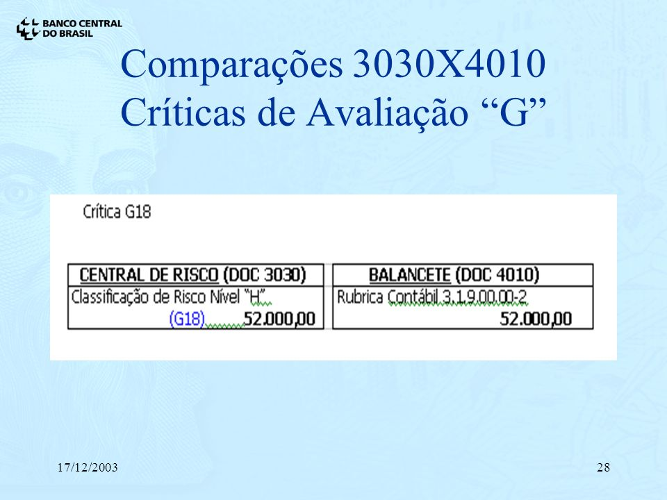 Comparações 3030X4010 Críticas de Avaliação G