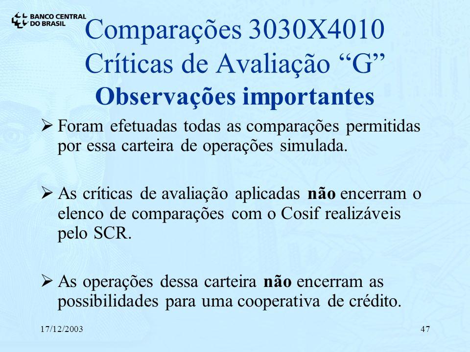 Comparações 3030X4010 Críticas de Avaliação G Observações importantes