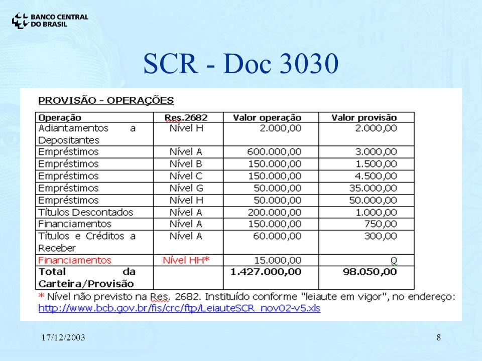 SCR - Doc 3030 17/12/2003