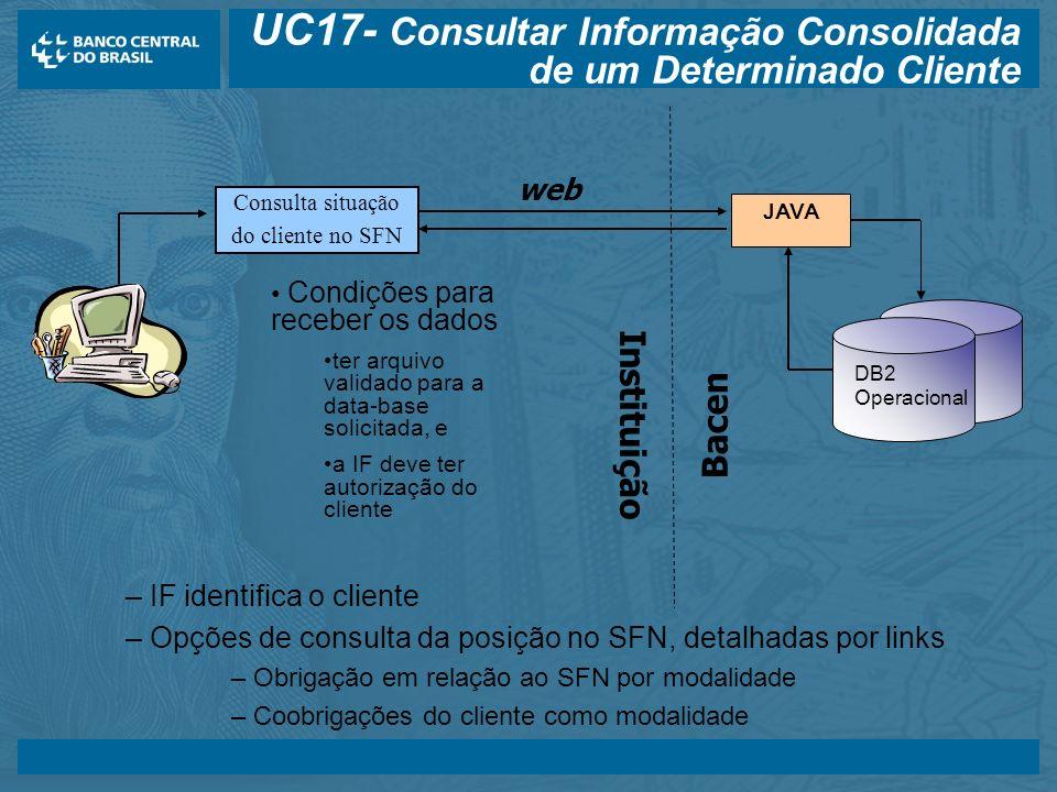 UC17- Consultar Informação Consolidada de um Determinado Cliente