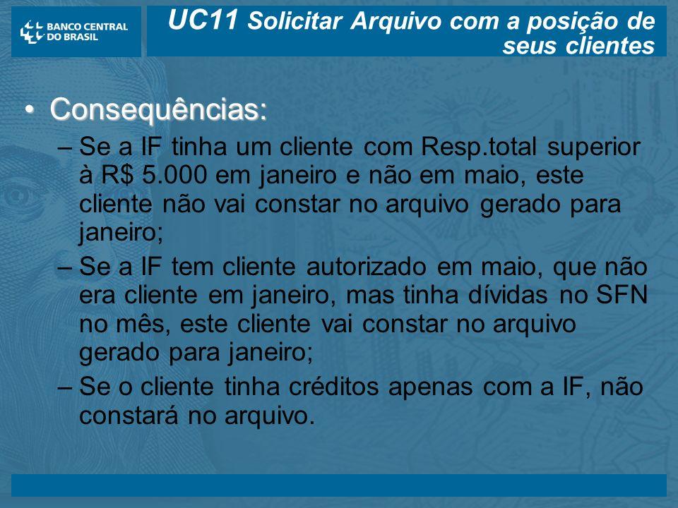 UC11 Solicitar Arquivo com a posição de seus clientes