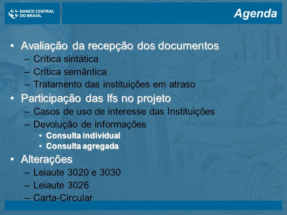 Agenda Avaliação da recepção dos documentos