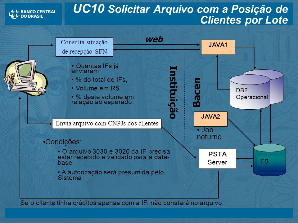 UC10 Solicitar Arquivo com a Posição de Clientes por Lote