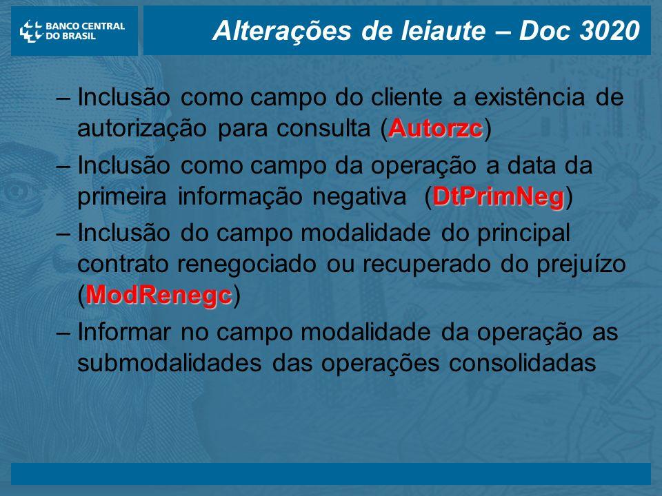 Alterações de leiaute – Doc 3020