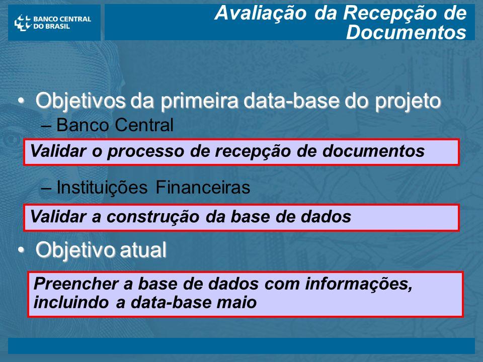 Avaliação da Recepção de Documentos