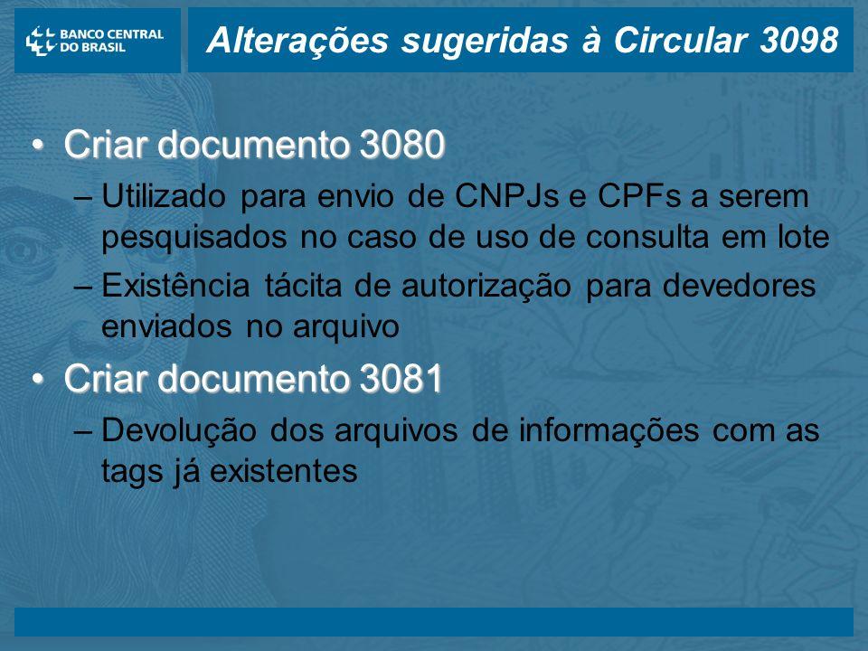 Alterações sugeridas à Circular 3098