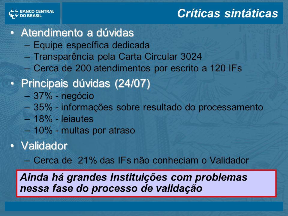 Críticas sintáticas Atendimento a dúvidas Principais dúvidas (24/07)
