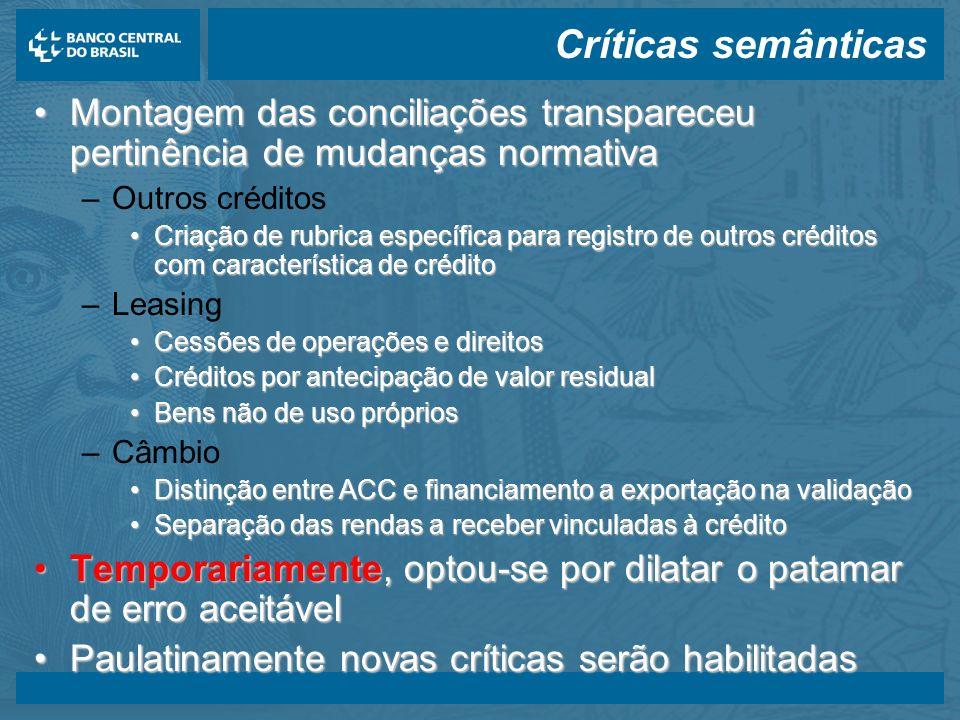 Críticas semânticas Montagem das conciliações transpareceu pertinência de mudanças normativa. Outros créditos.