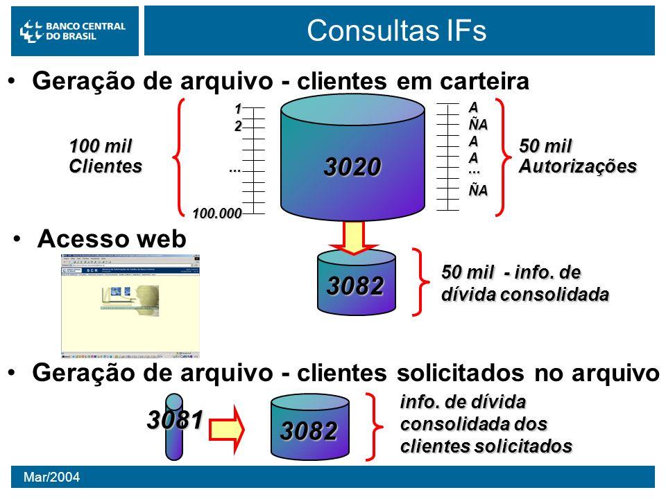 Consultas IFs Geração de arquivo - clientes em carteira 3020