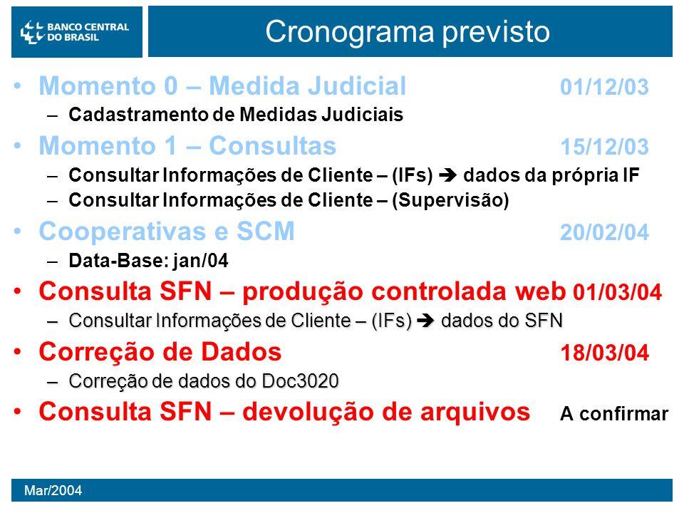 Cronograma previsto Momento 0 – Medida Judicial 01/12/03