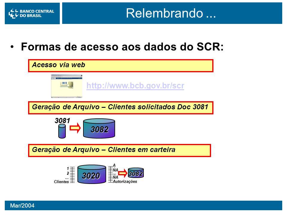 Relembrando ... Formas de acesso aos dados do SCR: