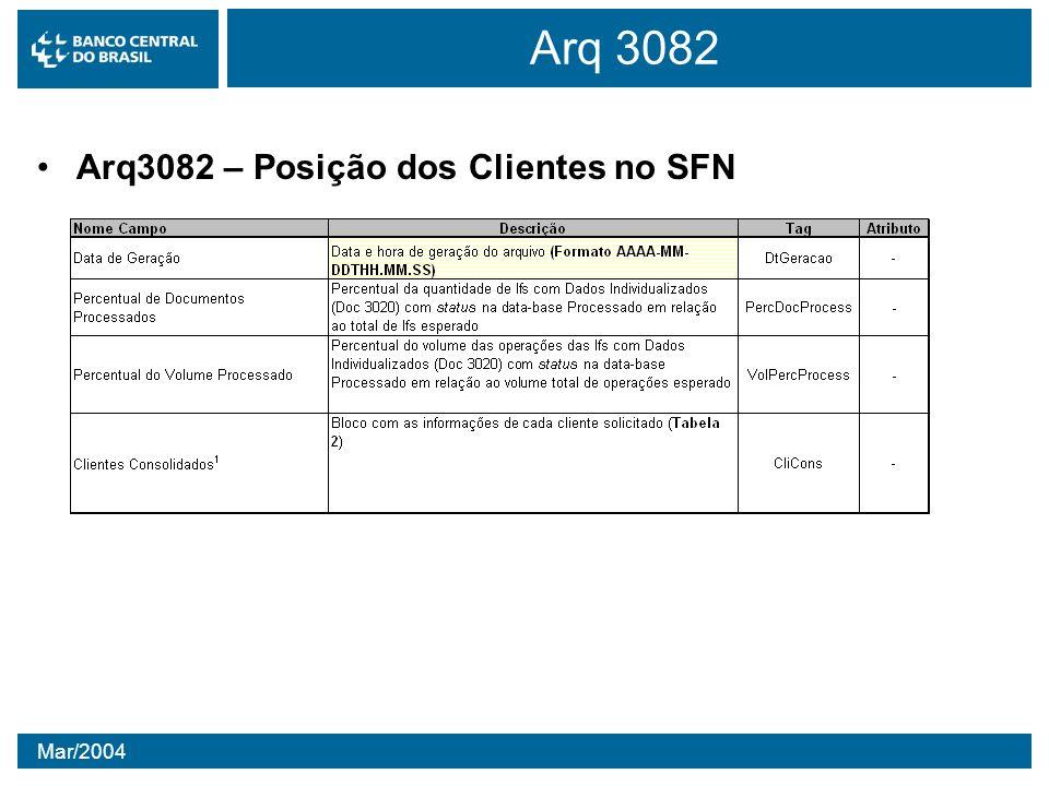 Arq 3082 Arq3082 – Posição dos Clientes no SFN