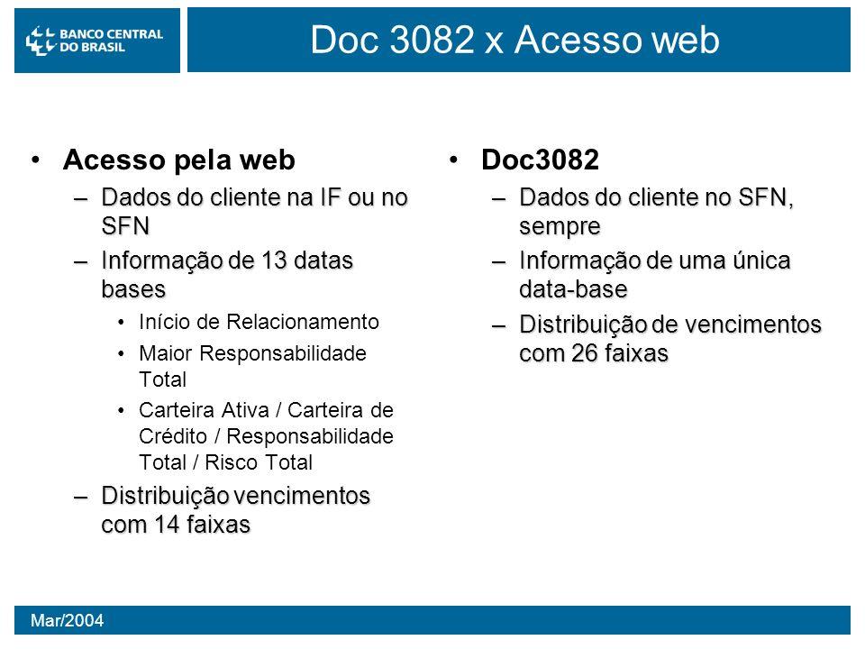 Doc 3082 x Acesso web Acesso pela web Doc3082