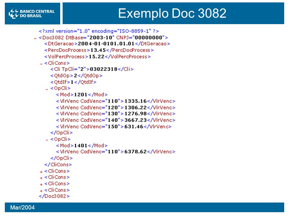 Exemplo Doc 3082