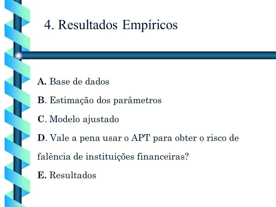 4. Resultados Empíricos A. Base de dados B. Estimação dos parâmetros