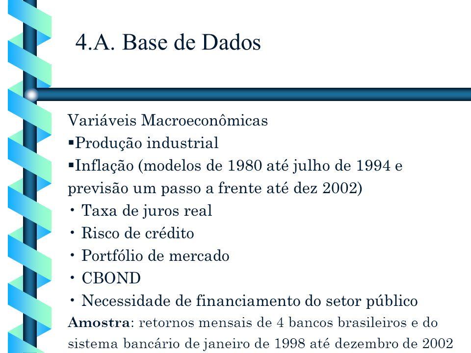 4.A. Base de Dados Variáveis Macroeconômicas Produção industrial